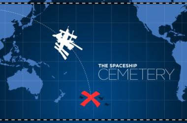 Νεκροταφεία διαστημικών σκαφών