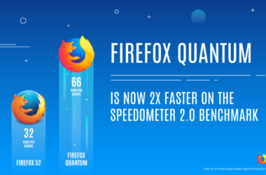 Ο oλοκαίνουριος Firefox έρχεται