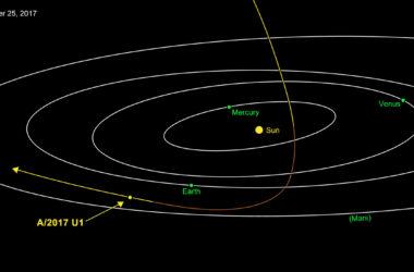 Οι αστρονόμοι μελετούν το αντικείμενο που ήρθε από το εξώτερο διάστημα