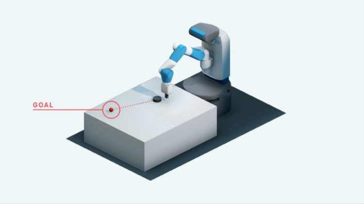 Ρομπότ που μαθαίνουν από τα λάθη τους