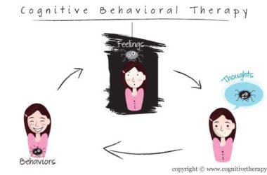 Η γνωσιακή συμπεριφορική θεραπεία συμβάλει σημαντικά στη διαχείριση των συναισθημάτων των αυτιστικών παιδιών